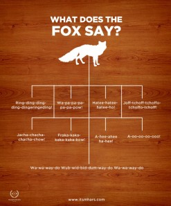 what-does-the-fox-say_52395d7da3bfc_w1500