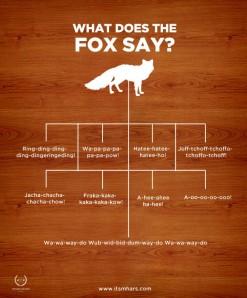 what-does-the-fox-say_52395d7da3bfc_w1500